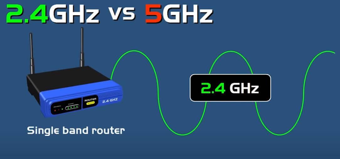 red 24 ghz wifi